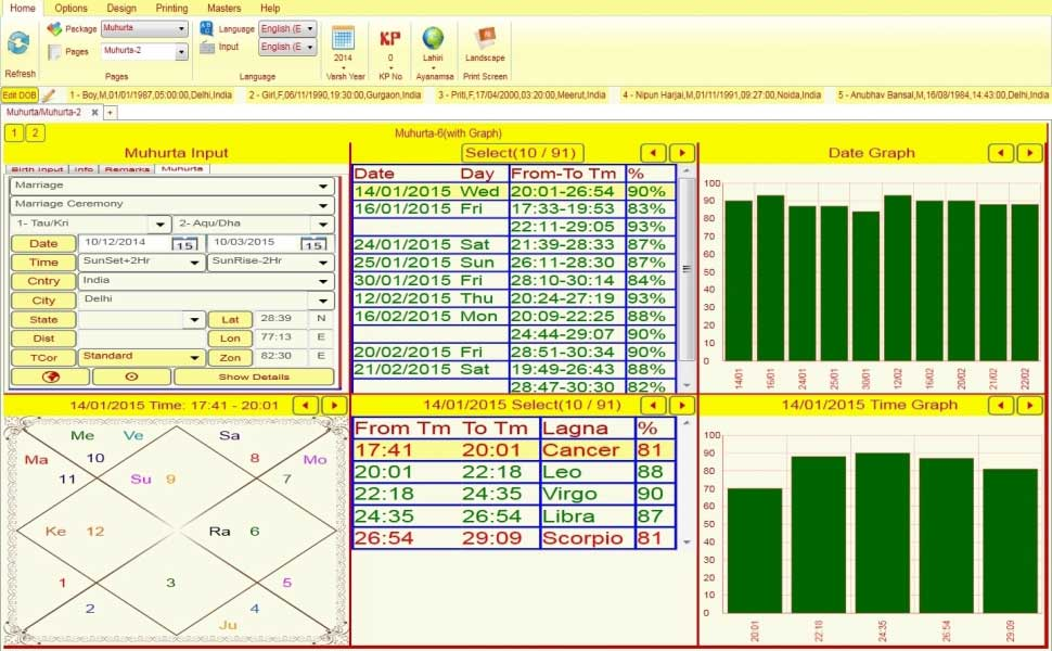 Leostar jyotish Software