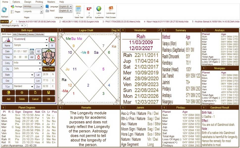 Leostar(Horoscope) Astrology, Leostar Longevity