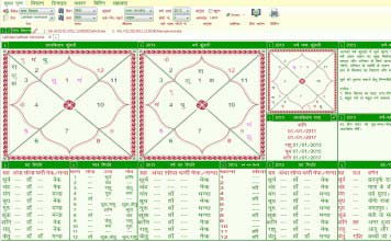 Leostar Horoscope Software, Hroscope Matching, Kundli, Lal Kitab