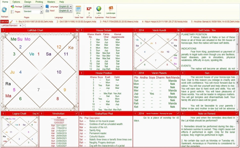 Leostar software for astrology,Varsh Kundli, Lal Kitab Natal