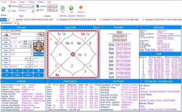 Leostar Home (Best Astrology Software) Teva, Standard1