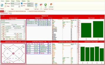 Leostar Professional (Best Astrology Software) | Muhurat