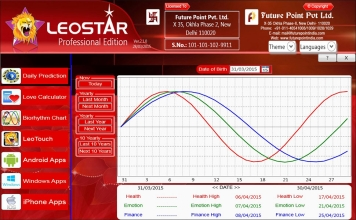 Leostar Professional (Best Astrology Software) | Leo Mantra