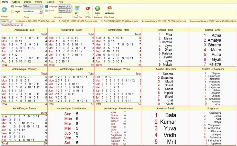Leostar Horoscope Software, Leostar Tables, Festivals hindu