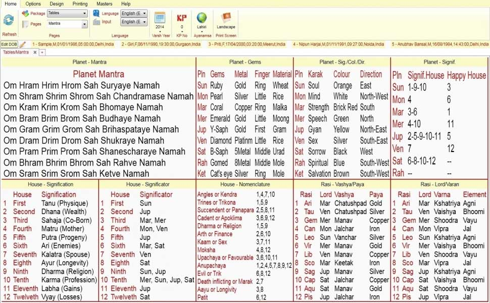 Leostar Horoscope Software, Leostar Tables, Mantra