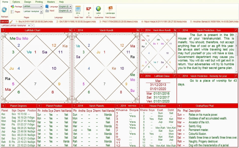 Leostar software for astrology,Varsh Kundli