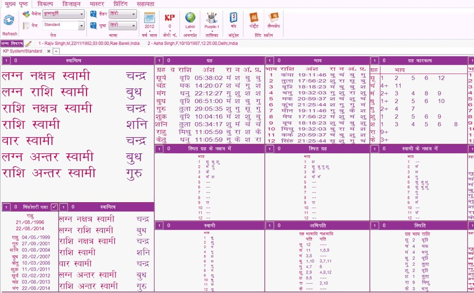 Free Kp astrology Software