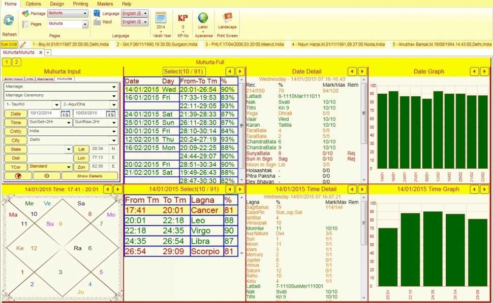 Leostar jyotish Software, Leostar Muhurat, Muhurat 2