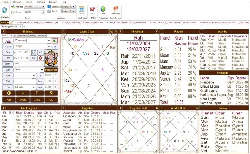 Leostar(Horoscope) Astrology, Leostar Jaimini