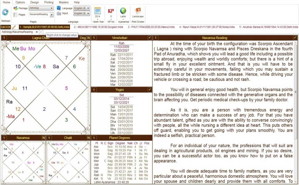 Leostar(Horoscope) Astrology, Leostar Navamsa Reading