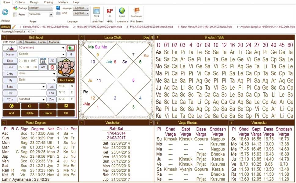 Leostar(Horoscope) Astrology, Leostar Vimsopaka