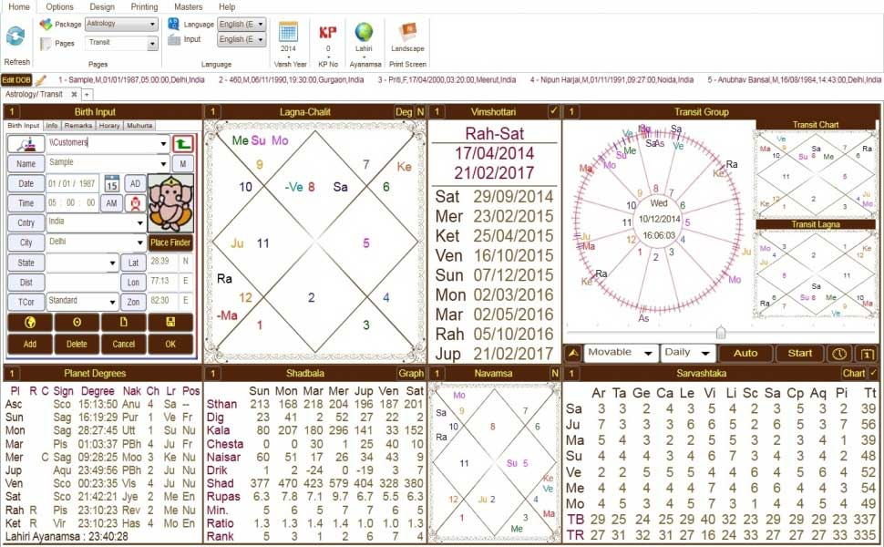Leostar(Horoscope) Astrology, Leostar Transit