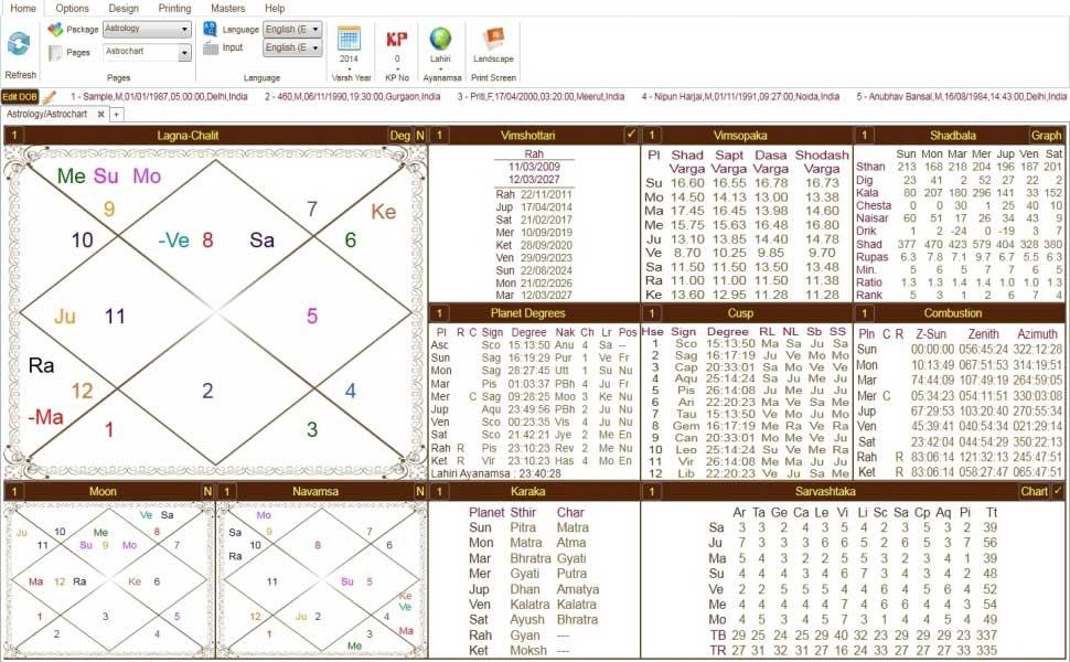 Leostar(Horoscope) Astrology, Leostar Astro Chart