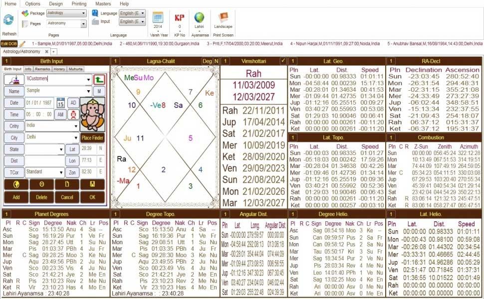 Leostar(Horoscope) Astrology, Leostar Dasha Reading
