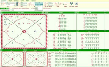 Leostar Horoscope Software, Hroscope Matching, Kundli, Kundl Type, Type of Horoscope
