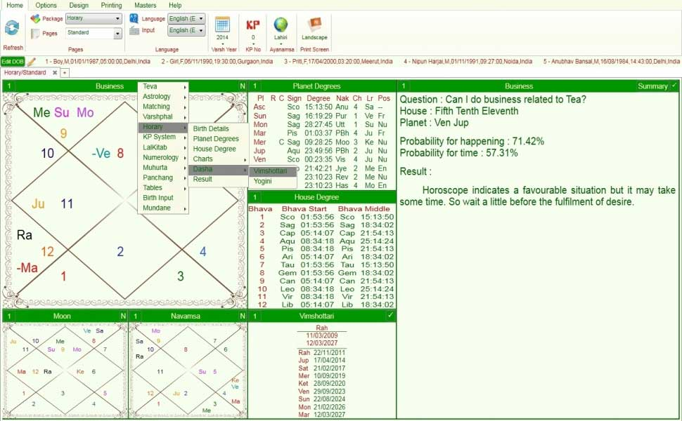 Leostar (Astro Software), Horary Standard