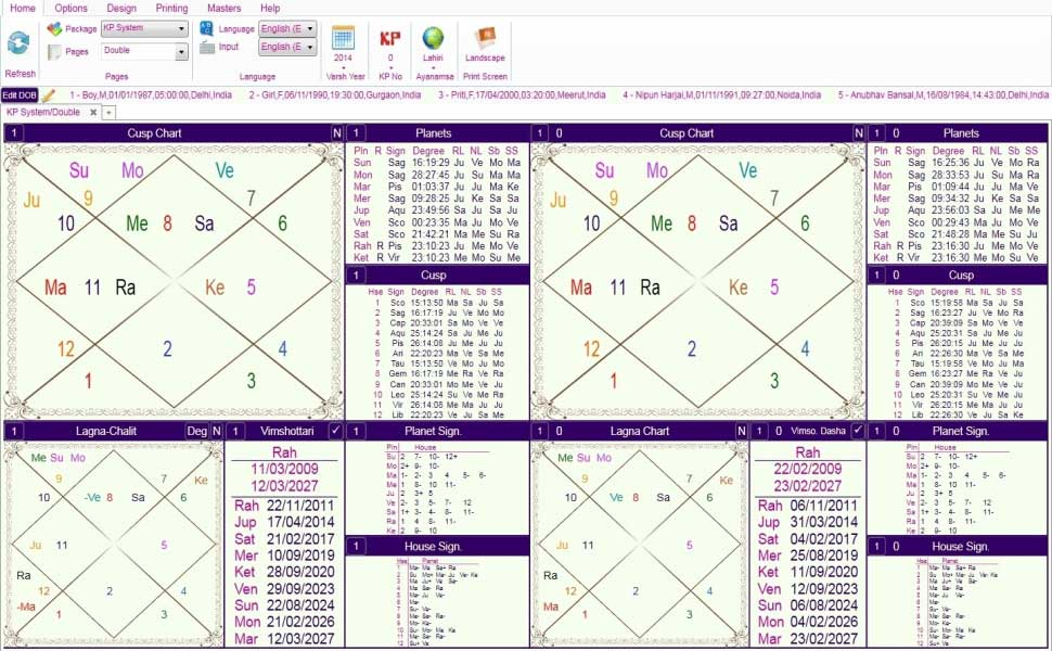 Leostar Kundali Software, Leostar Krishnamurti Double
