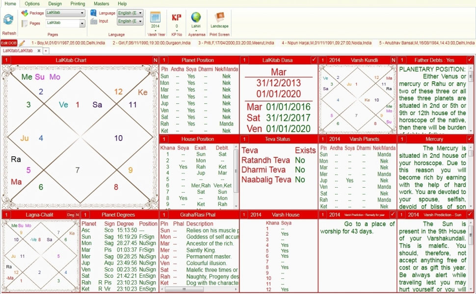 Leostar software for astrology, Lal Kitab