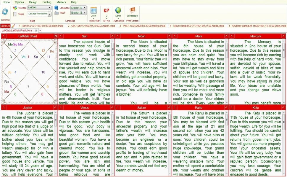 Leostar software for astrology, Prediction