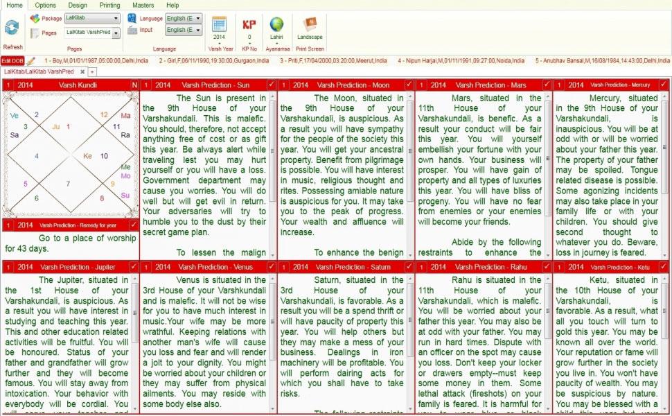 Leostar software for astrology, Varsh Prediction