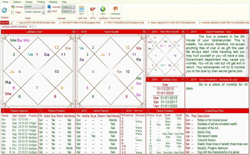 Leostar software for astrology,Varsh Kundli