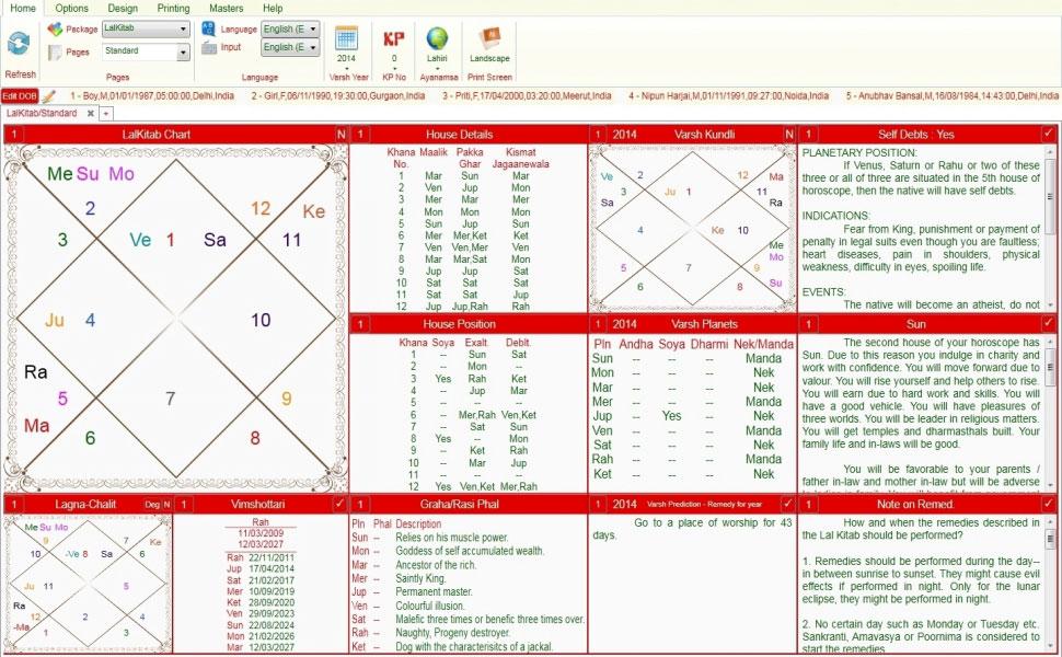 Leostar software for astrology,Varsh Kundli, Lal Kitab Natal