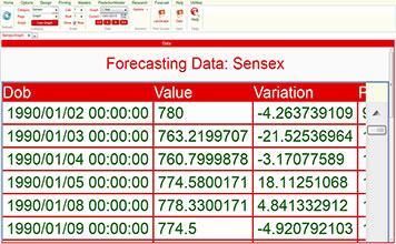 Leo Forecast (Best Astrology Software)
