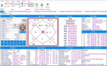 Leostar Home (Best Astrology Software) Teva, Standard1