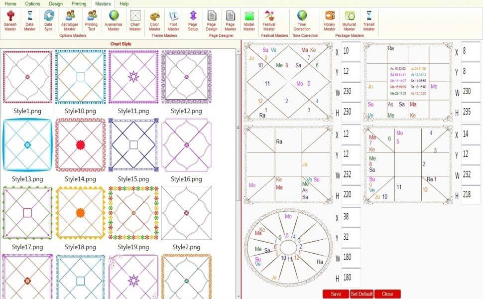 Leostar Astrological Software, Leostar master, Style Master