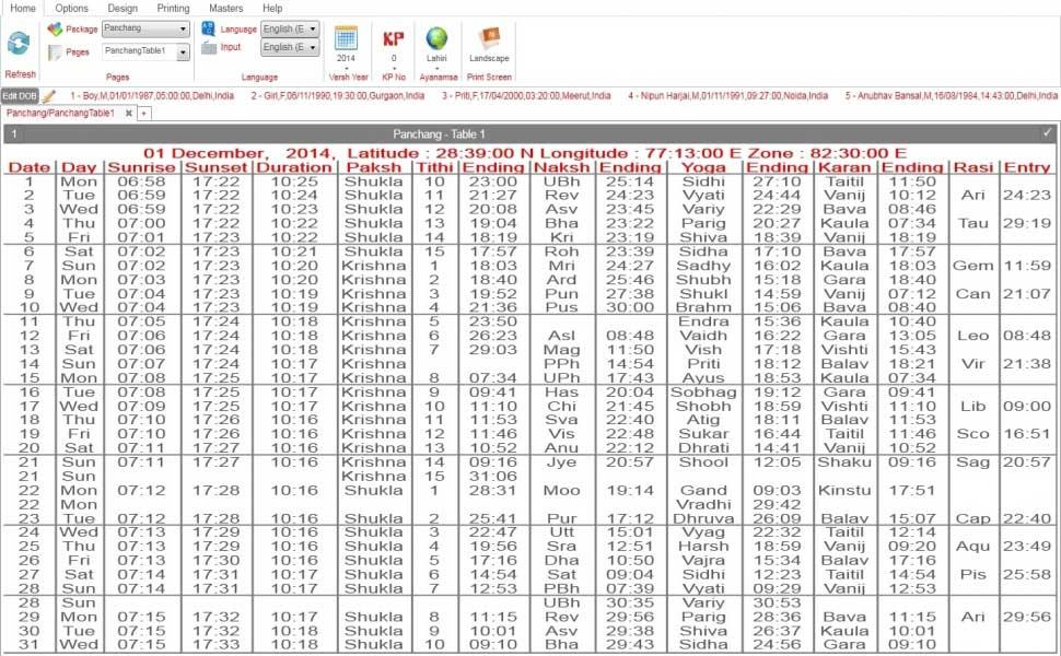 Leostar Kundli Software, Panchang table