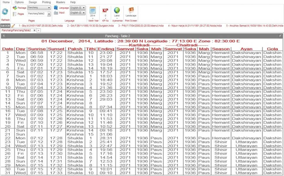 Leostar Kundli Software, Panchang,Panchang table 2