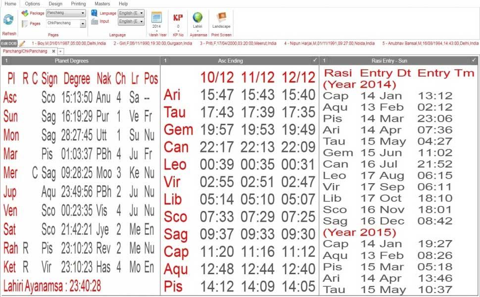 Leostar Kundli Software, panchang Chk Panchang