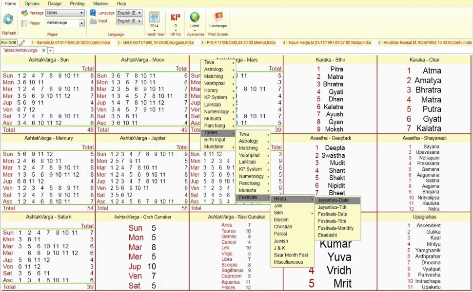 Leostar Horoscope Software, Leostar table