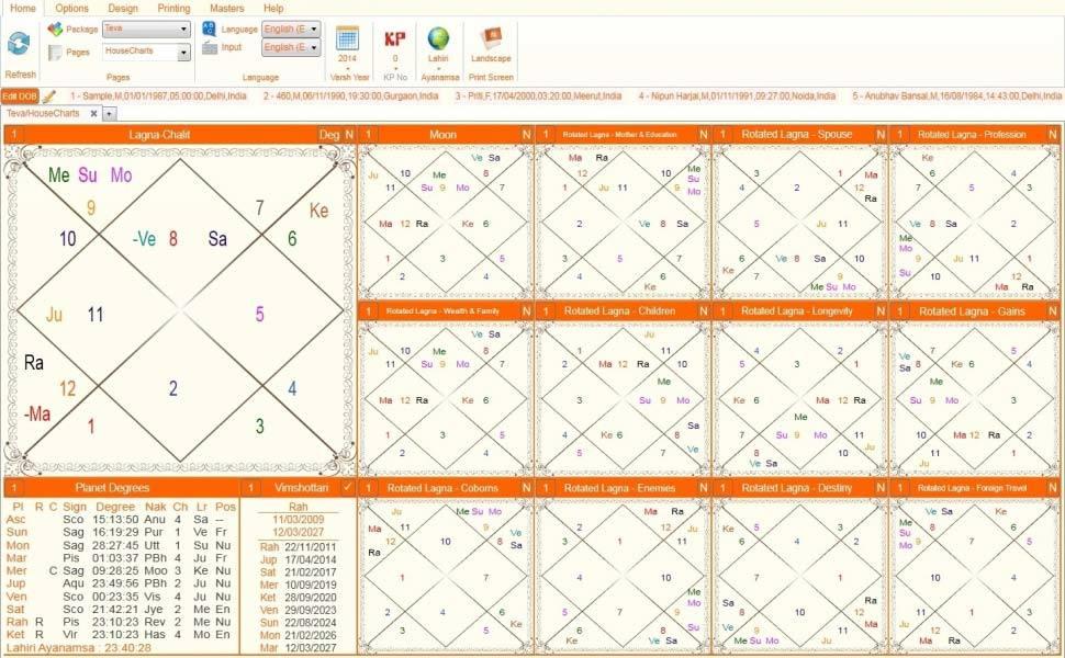 Leostar(Kundli Software) Teva, Leostar Astro Graph