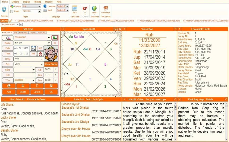 Leostar(Kundli Software) Teva, Leostar House Chart