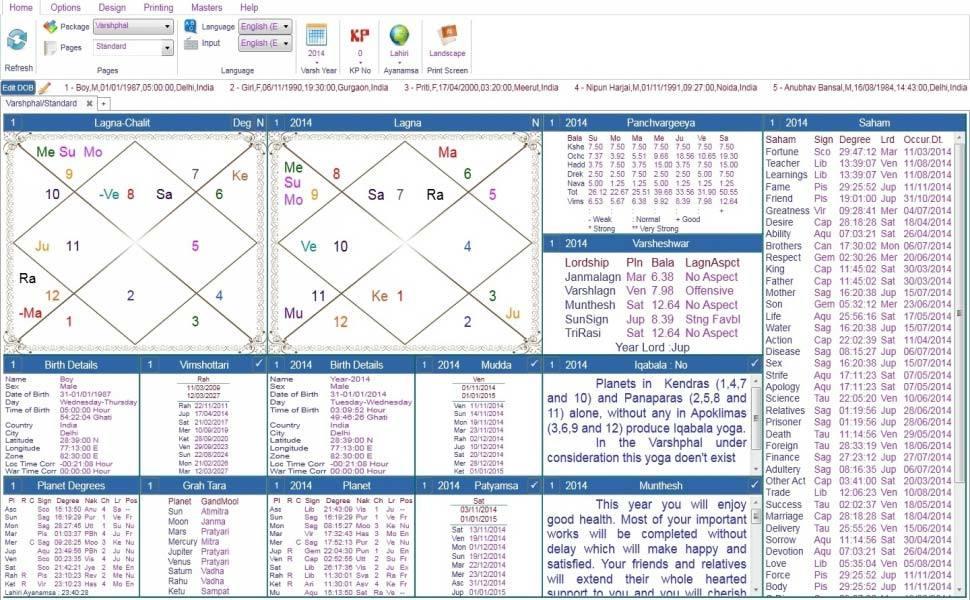 Leostar Astrology, Leostar Varshphal, Varshphal Standard