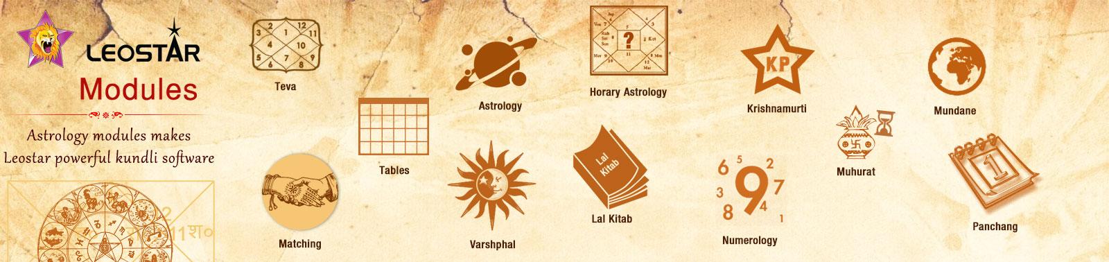 Astrology software modules